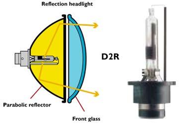 Philips D2r Bulb