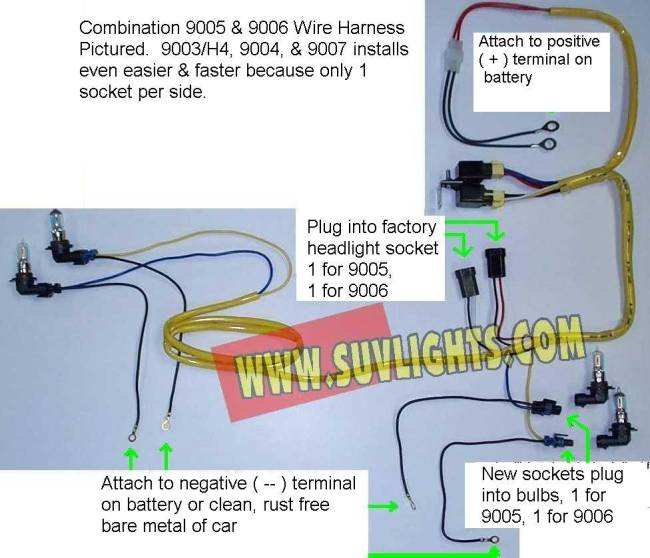 90059006wireharness heavy duty headlight wire harness heavy duty headlight wiring harness at readyjetset.co
